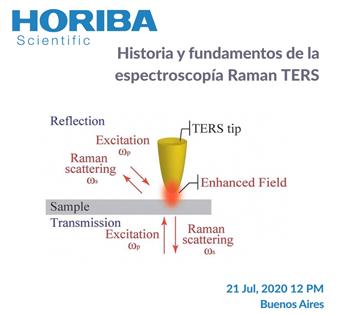 horiba2